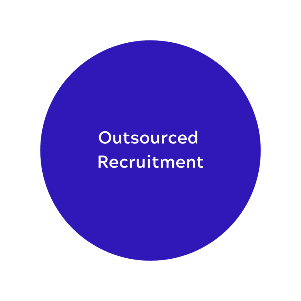 Outsourced Recruitment